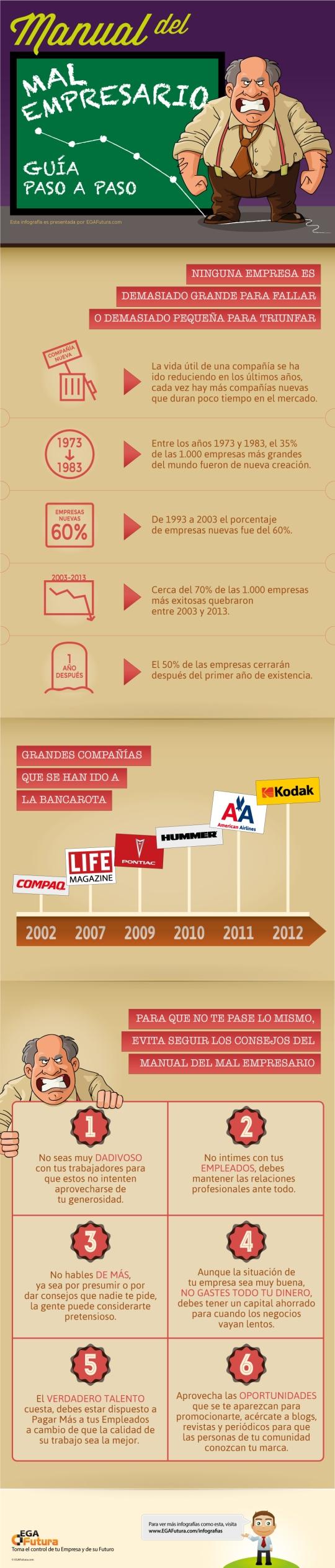 Manual_del_Mal_Empresario_EGAFutura